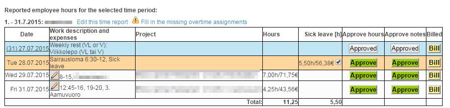employee work schedule calculator